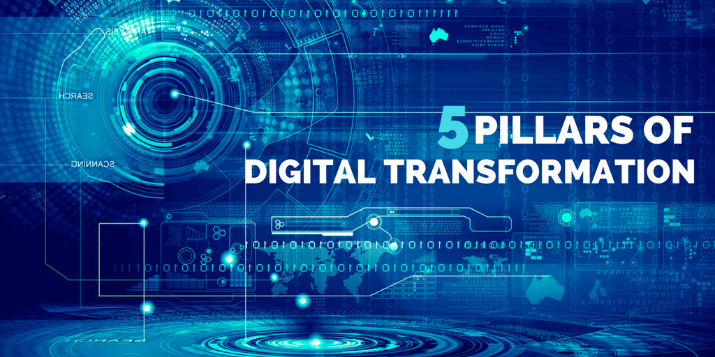 5 Pillars of Digital Transformation Strategy