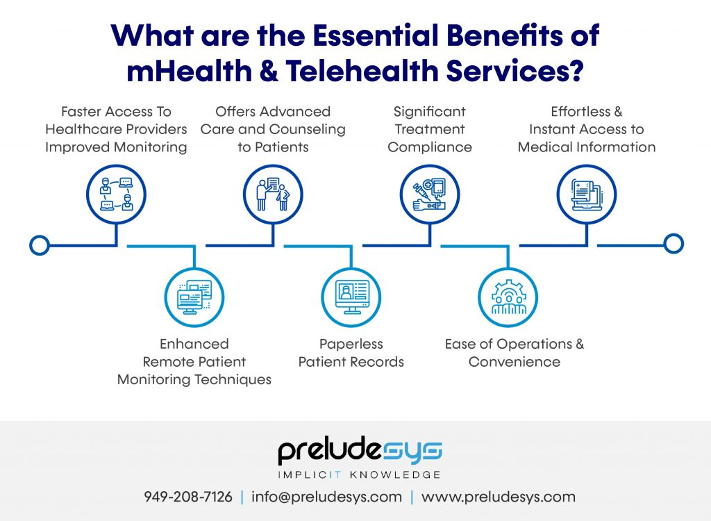 mHealth & telehealth services